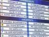 Nizza avversario degli azzurri nei preliminari Champions, primo round al San Palo il 16, ritorno il 22